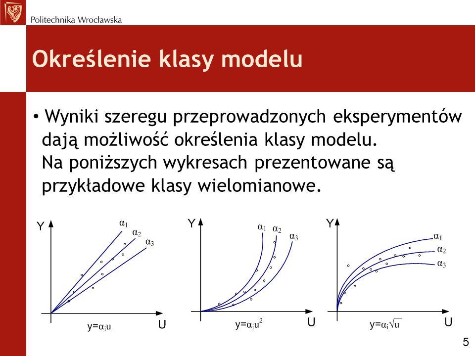 Określenie klasy modelu Wyniki szeregu przeprowadzonych eksperymentów dają możliwość określenia klasy modelu. Na poniższych wykresach prezentowane są