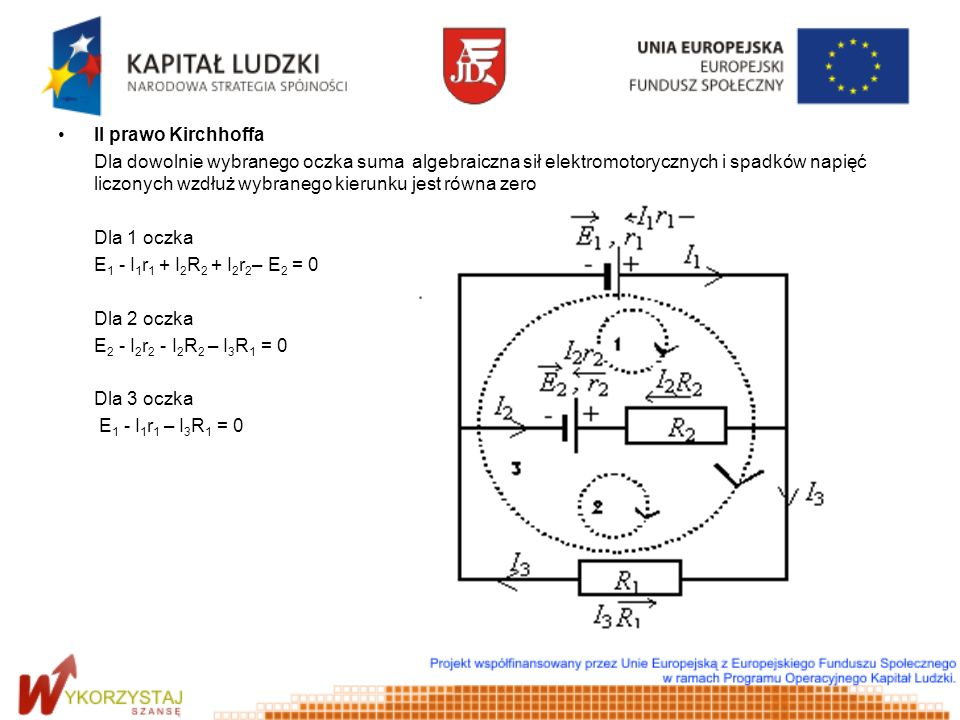 II prawo Kirchhoffa Dla dowolnie wybranego oczka suma algebraiczna sił elektromotorycznych i spadków napięć liczonych wzdłuż wybranego kierunku jest r