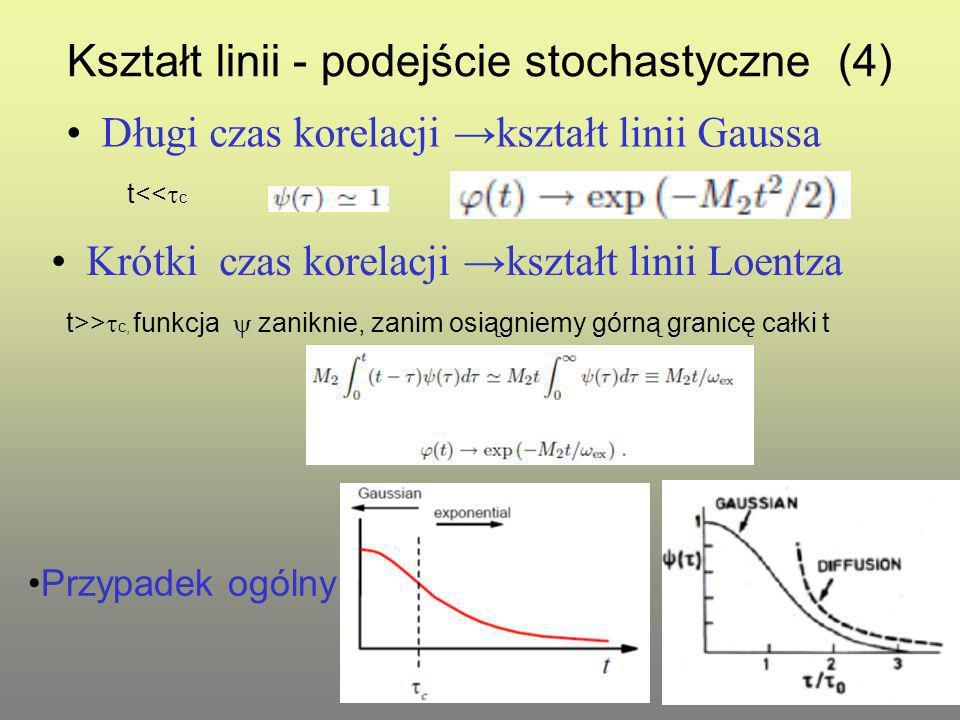Kształt linii - podejście stochastyczne (4) Długi czas korelacji kształt linii Gaussa t<< c Krótki czas korelacji kształt linii Loentza t>> c, funkcja zaniknie, zanim osiągniemy górną granicę całki t Przypadek ogólny