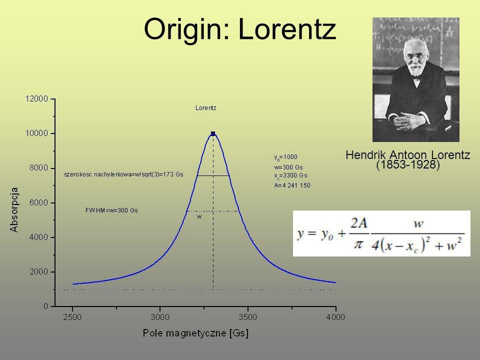 Origin: Lorentz Hendrik Antoon Lorentz (1853-1928)