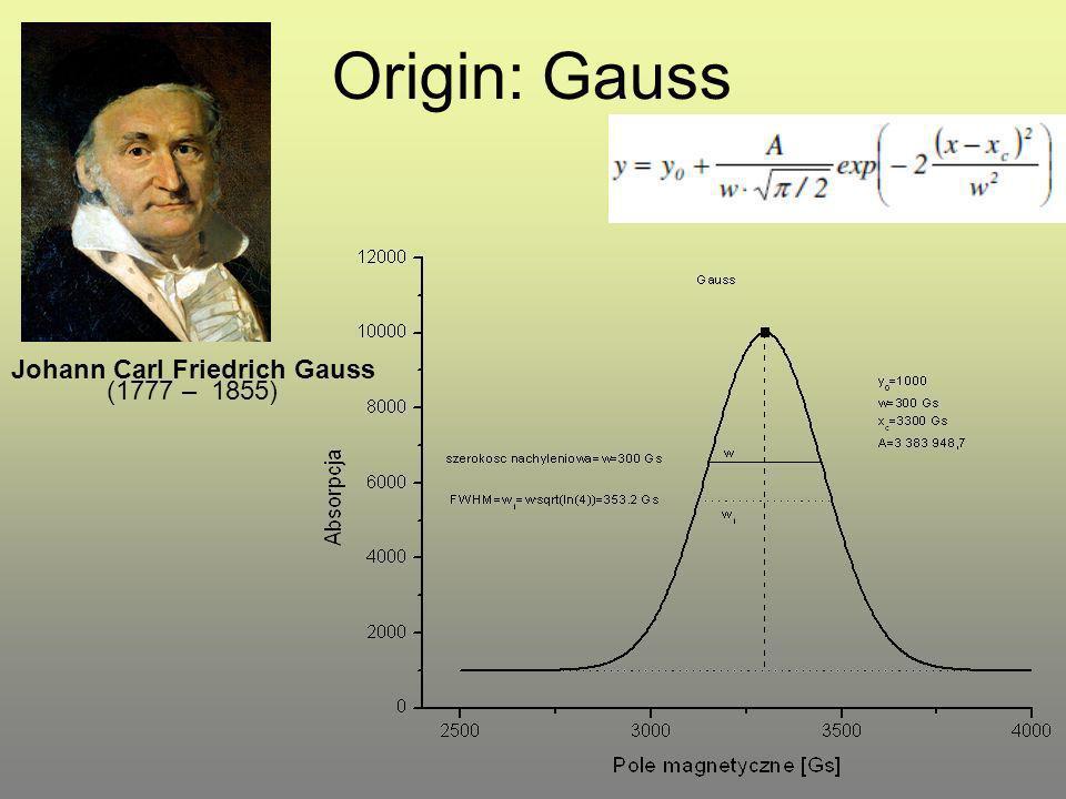 Origin: Gauss Johann Carl Friedrich Gauss (1777 – 1855)