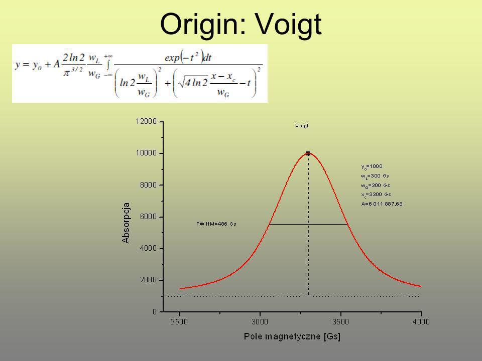 Origin: Voigt