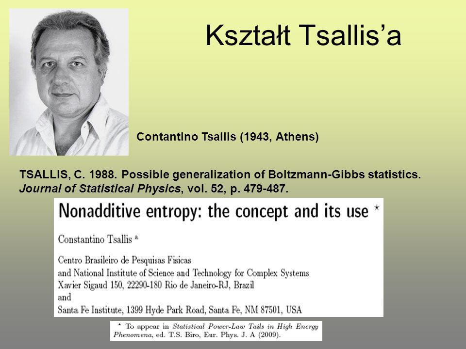 Kształt Tsallisa Contantino Tsallis (1943, Athens) TSALLIS, C.