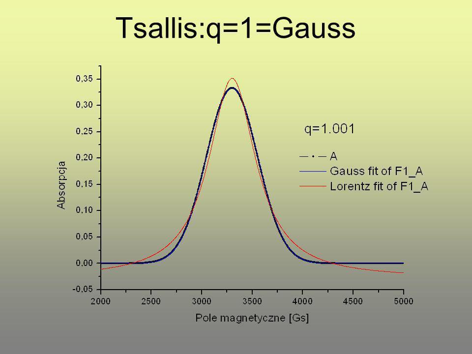 Tsallis:q=1=Gauss