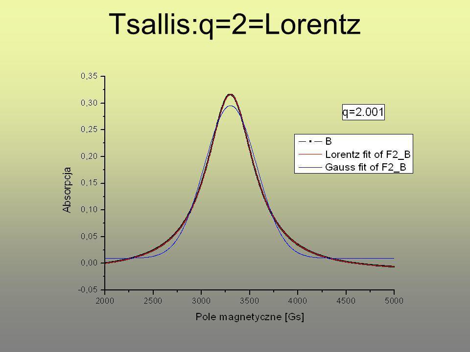 Tsallis:q=2=Lorentz