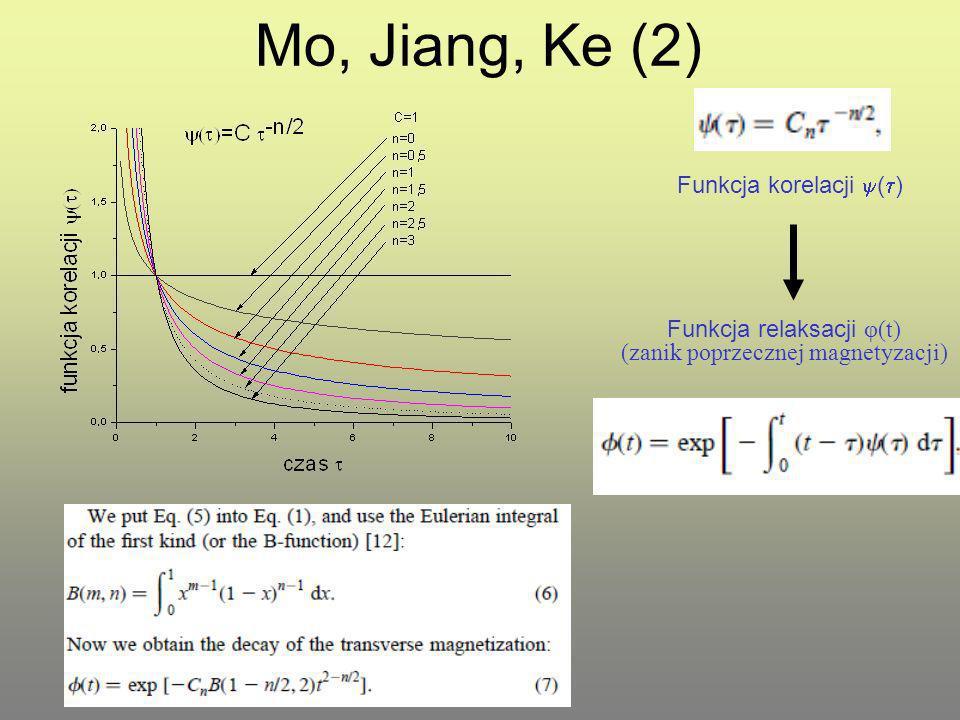 Mo, Jiang, Ke (2) Funkcja korelacji ( ) Funkcja relaksacji φ(t) (zanik poprzecznej magnetyzacji)