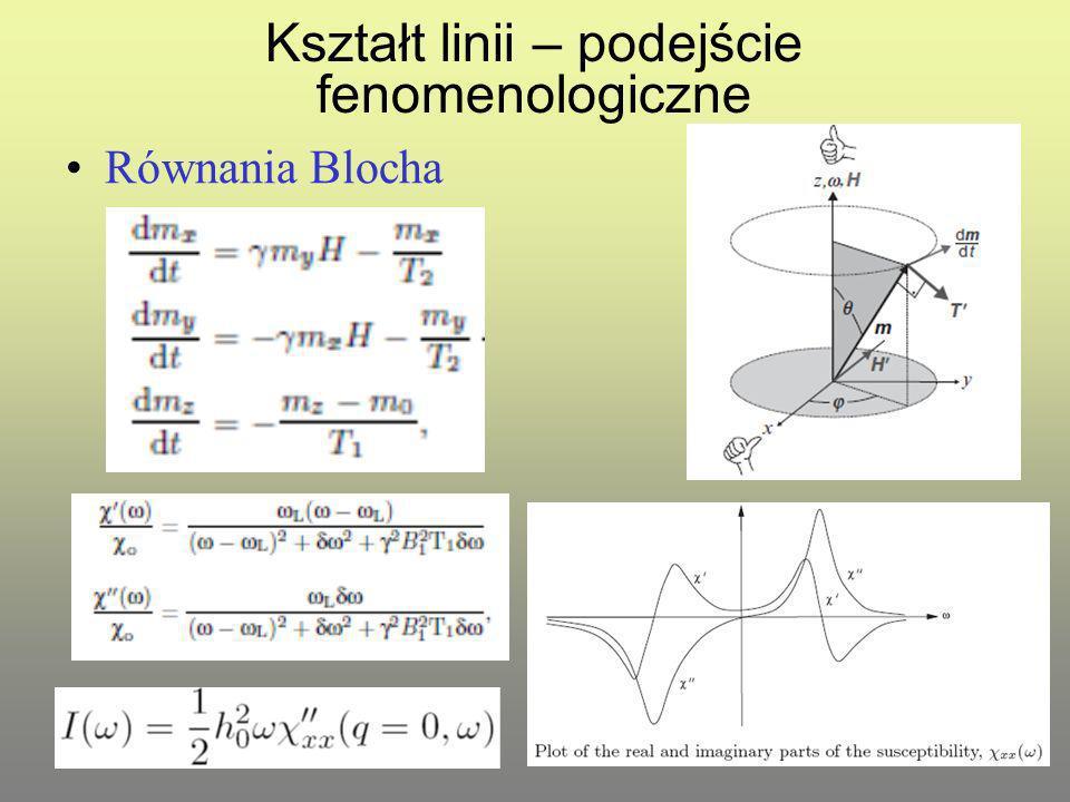 Kształt linii – podejście fenomenologiczne Dotyczy kształtów linii szerokich (np. FMR, SPR)