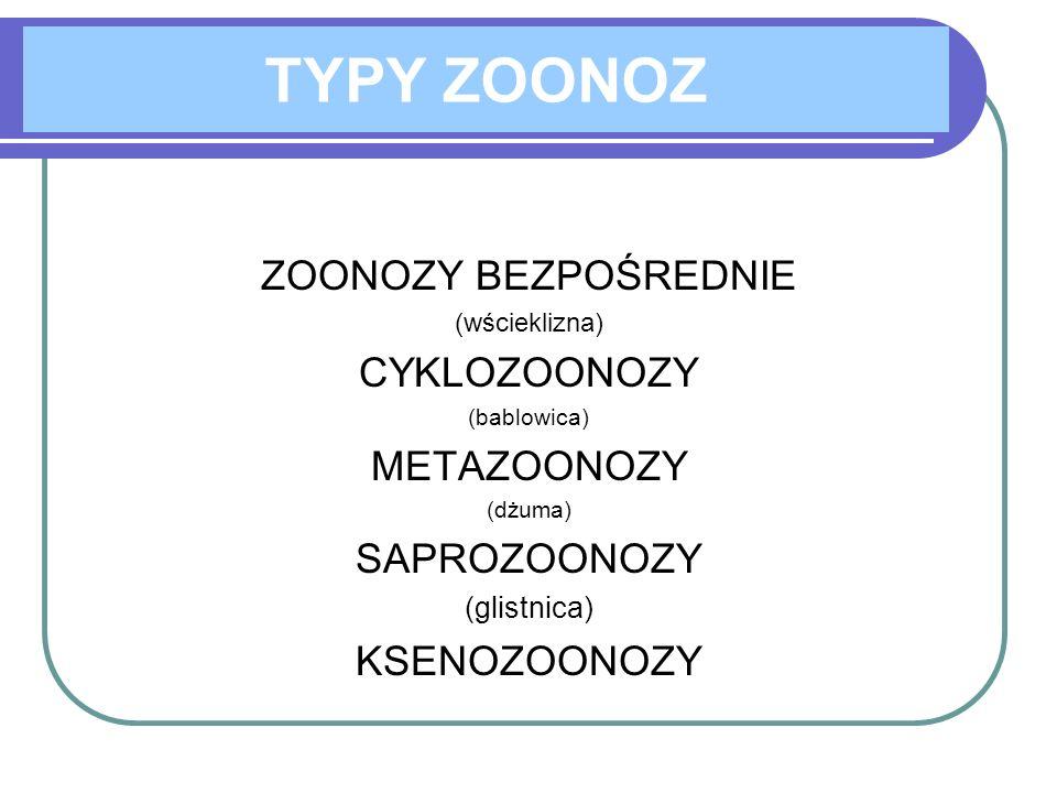 TYPY ZOONOZ ZOONOZY BEZPOŚREDNIE (wścieklizna) CYKLOZOONOZY (bablowica) METAZOONOZY (dżuma) SAPROZOONOZY (glistnica) KSENOZOONOZY