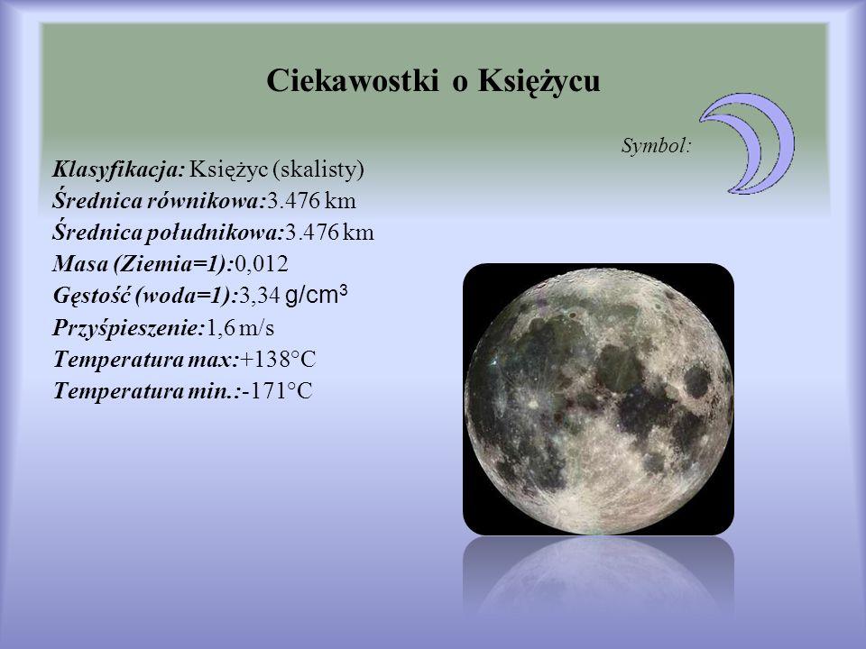 Ciekawostki o Księżycu Klasyfikacja: Księżyc (skalisty) Średnica równikowa:3.476 km Średnica południkowa:3.476 km Masa (Ziemia=1):0,012 Gęstość (woda=