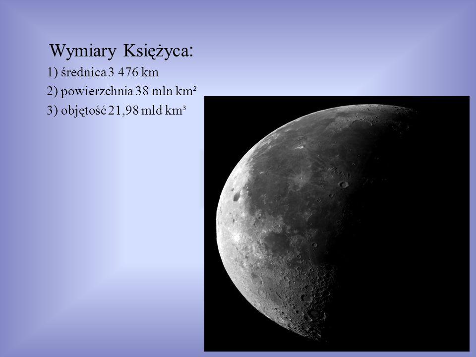 Wymiary Księżyca : 1) średnica 3 476 km 2) powierzchnia 38 mln km² 3) objętość 21,98 mld km³