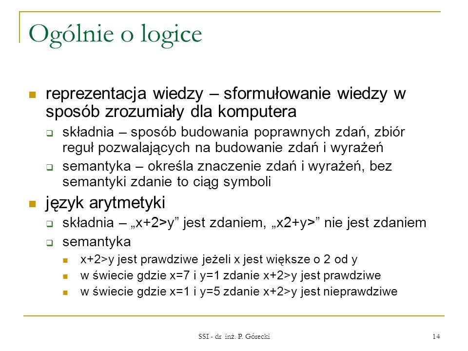 Ogólnie o logice reprezentacja wiedzy – sformułowanie wiedzy w sposób zrozumiały dla komputera składnia – sposób budowania poprawnych zdań, zbiór regu