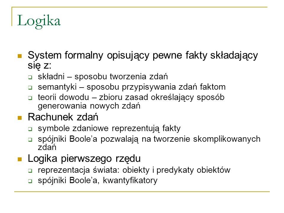 Logika System formalny opisujący pewne fakty składający się z: składni – sposobu tworzenia zdań semantyki – sposobu przypisywania zdań faktom teorii d