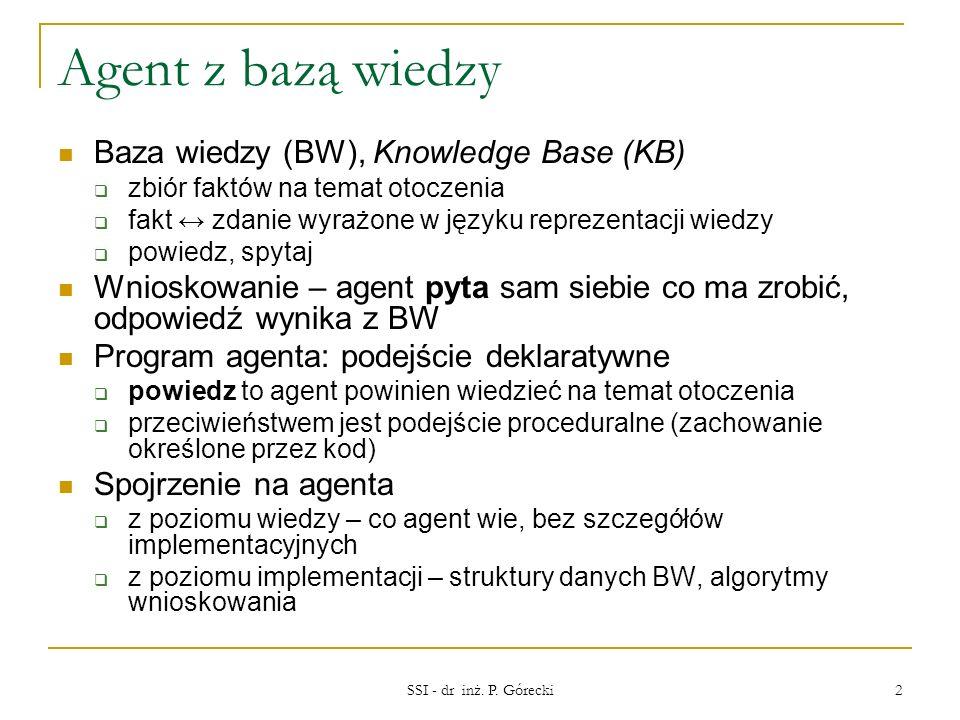 SSI - dr inż. P. Górecki 2 Agent z bazą wiedzy Baza wiedzy (BW), Knowledge Base (KB) zbiór faktów na temat otoczenia fakt zdanie wyrażone w języku rep