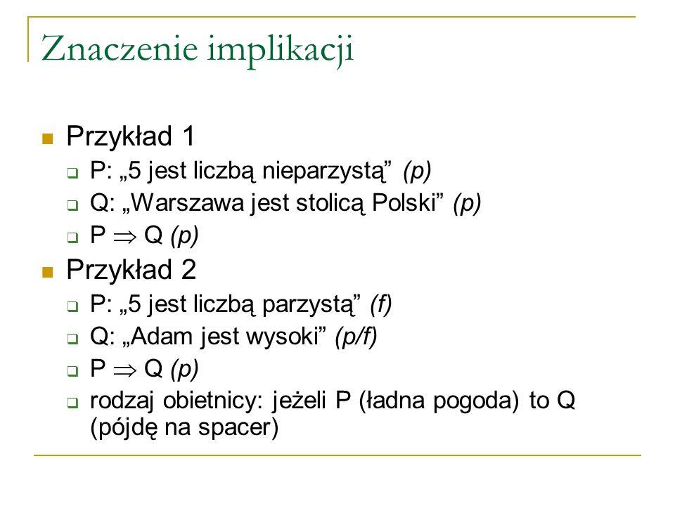 Znaczenie implikacji Przykład 1 P: 5 jest liczbą nieparzystą (p) Q: Warszawa jest stolicą Polski (p) P Q (p) Przykład 2 P: 5 jest liczbą parzystą (f)