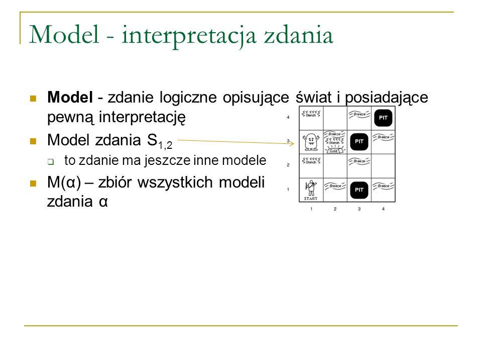 Model - interpretacja zdania Model - zdanie logiczne opisujące świat i posiadające pewną interpretację Model zdania S 1,2 to zdanie ma jeszcze inne mo