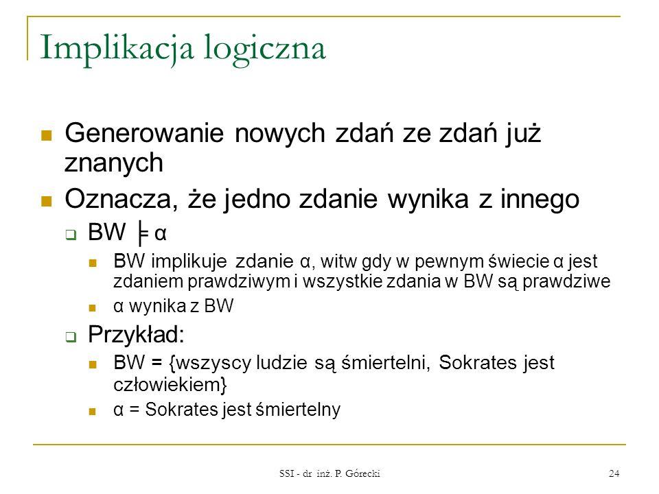Implikacja logiczna Generowanie nowych zdań ze zdań już znanych Oznacza, że jedno zdanie wynika z innego BW α BW implikuje zdanie α, witw gdy w pewnym