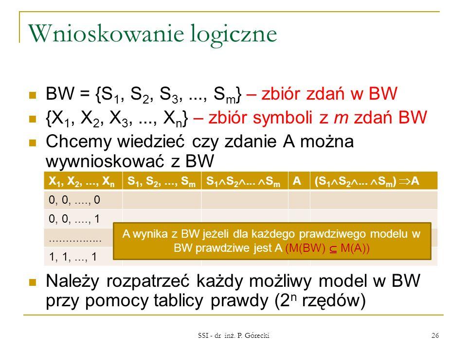 Wnioskowanie logiczne BW = {S 1, S 2, S 3,..., S m } – zbiór zdań w BW {X 1, X 2, X 3,..., X n } – zbiór symboli z m zdań BW Chcemy wiedzieć czy zdani