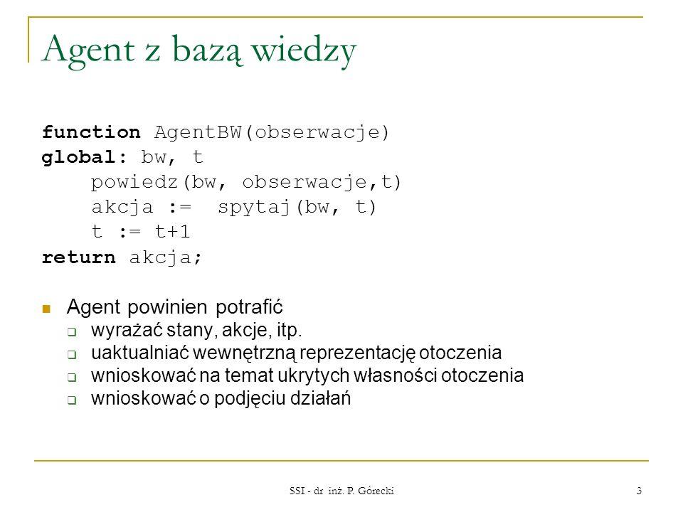 SSI - dr inż. P. Górecki 3 Agent z bazą wiedzy function AgentBW(obserwacje) global: bw, t powiedz(bw, obserwacje,t) akcja := spytaj(bw, t) t := t+1 re