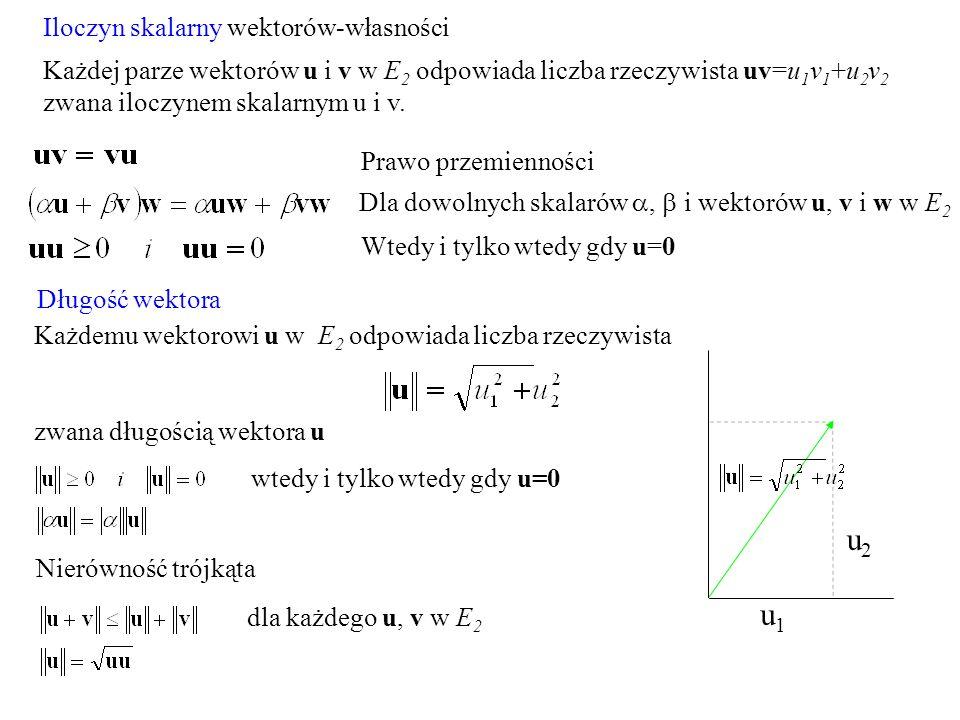 Prawo przemienności Iloczyn skalarny wektorów-własności Wtedy i tylko wtedy gdy u=0 Każdej parze wektorów u i v w E 2 odpowiada liczba rzeczywista uv=