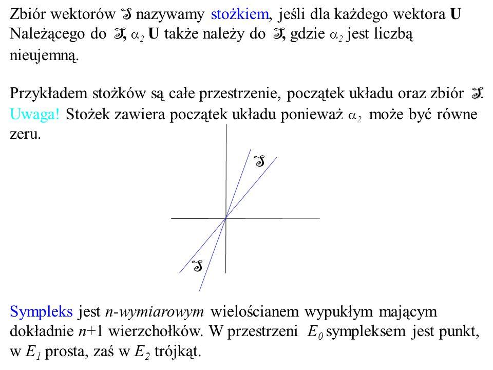 Zbiór wektorów S nazywamy stożkiem, jeśli dla każdego wektora U Należącego do S, 2 U także należy do S, gdzie 2 jest liczbą nieujemną. S Przykładem st