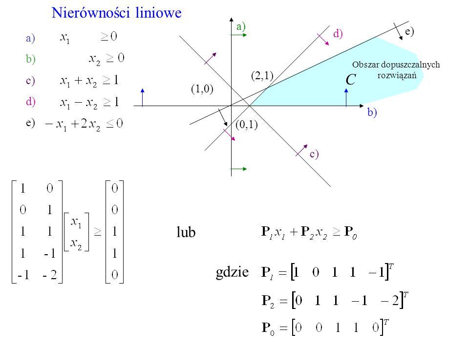 Nierówności liniowe a) b) c) d) e) (0,1) (1,0) (2,1) b) a) c) d) e) C lub gdzie Obszar dopuszczalnych rozwiązań