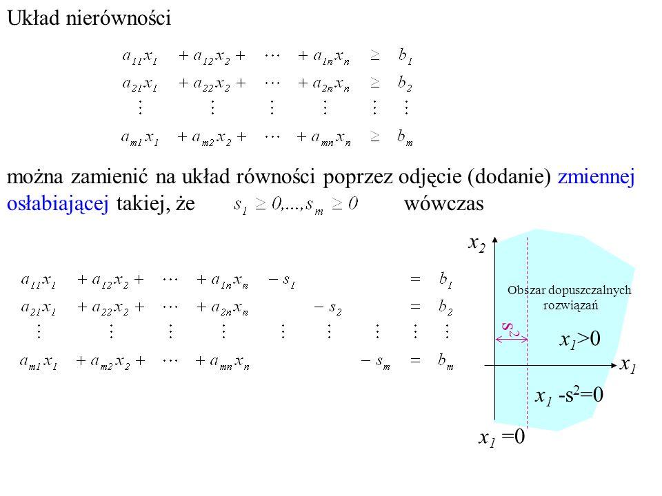Układ nierówności można zamienić na układ równości poprzez odjęcie (dodanie) zmiennej osłabiającej takiej, żewówczas x 1 >0 x 1 -s 2 =0 s2s2 Obszar do
