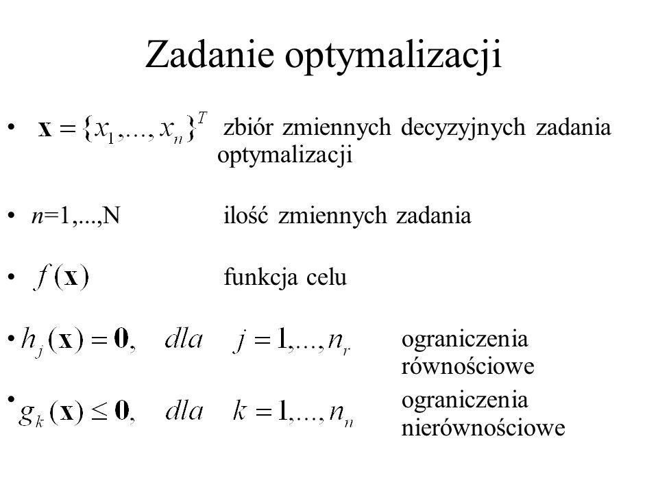 Zadanie optymalizacji zbiór zmiennych decyzyjnych zadania optymalizacji n=1,...,N ilość zmiennych zadania funkcja celu ograniczenia równościowe ograni