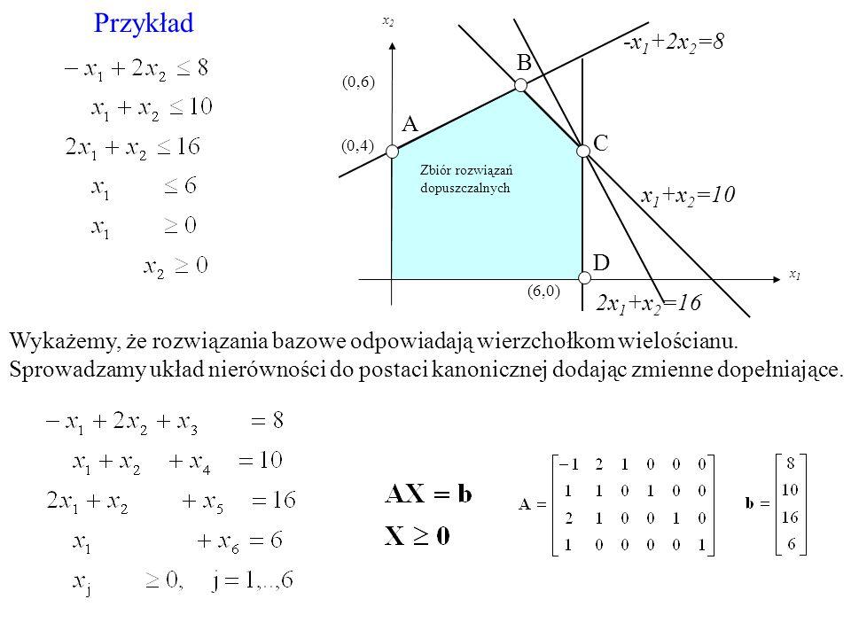 Przykład Wykażemy, że rozwiązania bazowe odpowiadają wierzchołkom wielościanu. Sprowadzamy układ nierówności do postaci kanonicznej dodając zmienne do