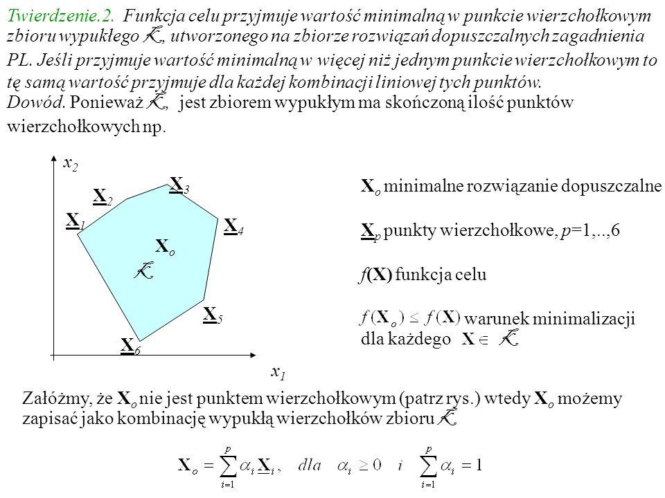 Twierdzenie.2. Funkcja celu przyjmuje wartość minimalną w punkcie wierzchołkowym zbioru wypukłego K, utworzonego na zbiorze rozwiązań dopuszczalnych z