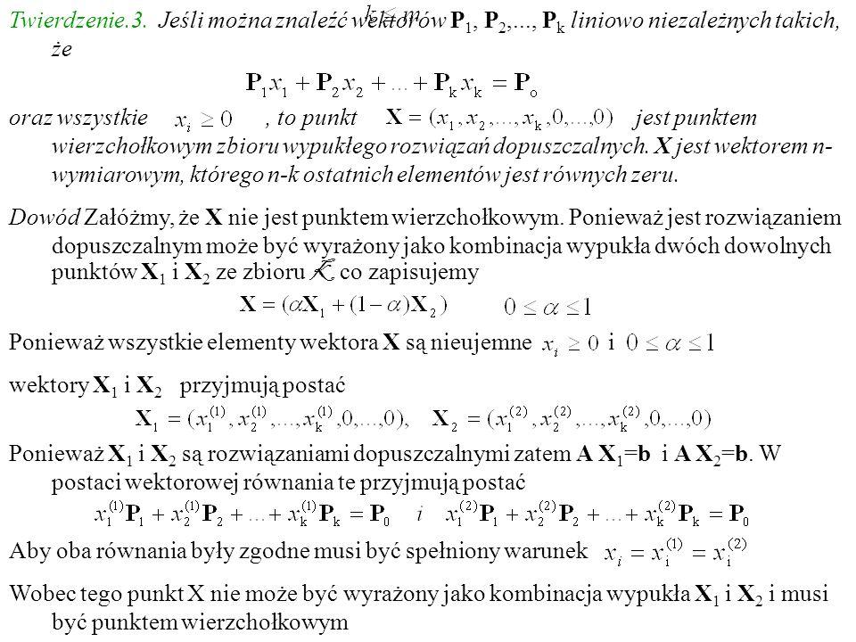Twierdzenie.3. Jeśli można znaleźć wektorów P 1, P 2,..., P k liniowo niezależnych takich, że oraz wszystkie, to punkt jest punktem wierzchołkowym zbi