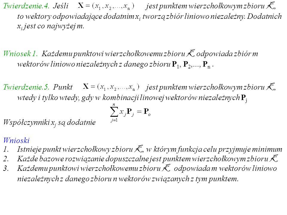 Twierdzenie.4. Jeśli jest punktem wierzchołkowym zbioru K, to wektory odpowiadające dodatnim x i tworzą zbiór liniowo niezależny. Dodatnich x i jest c
