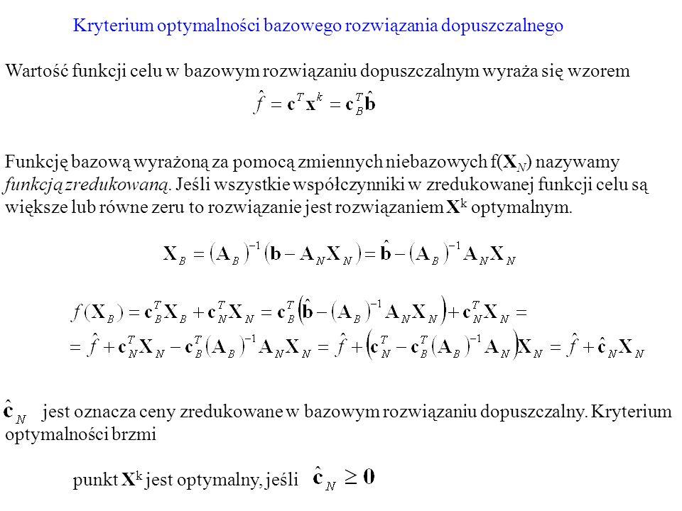 Kryterium optymalności bazowego rozwiązania dopuszczalnego Wartość funkcji celu w bazowym rozwiązaniu dopuszczalnym wyraża się wzorem Funkcję bazową w
