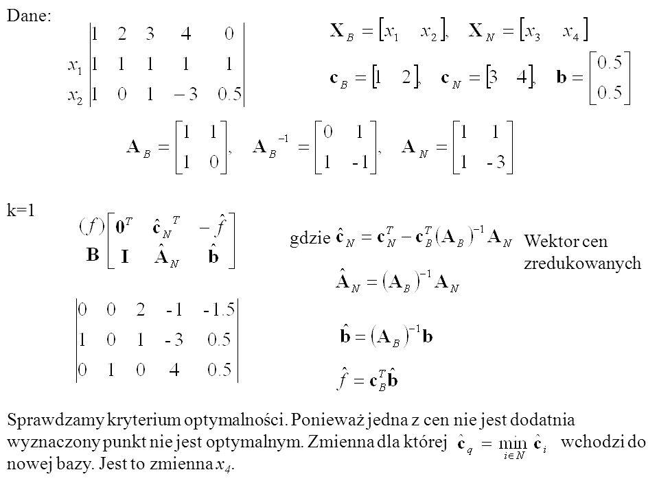 Dane: k=1 gdzie Wektor cen zredukowanych Sprawdzamy kryterium optymalności. Ponieważ jedna z cen nie jest dodatnia wyznaczony punkt nie jest optymalny