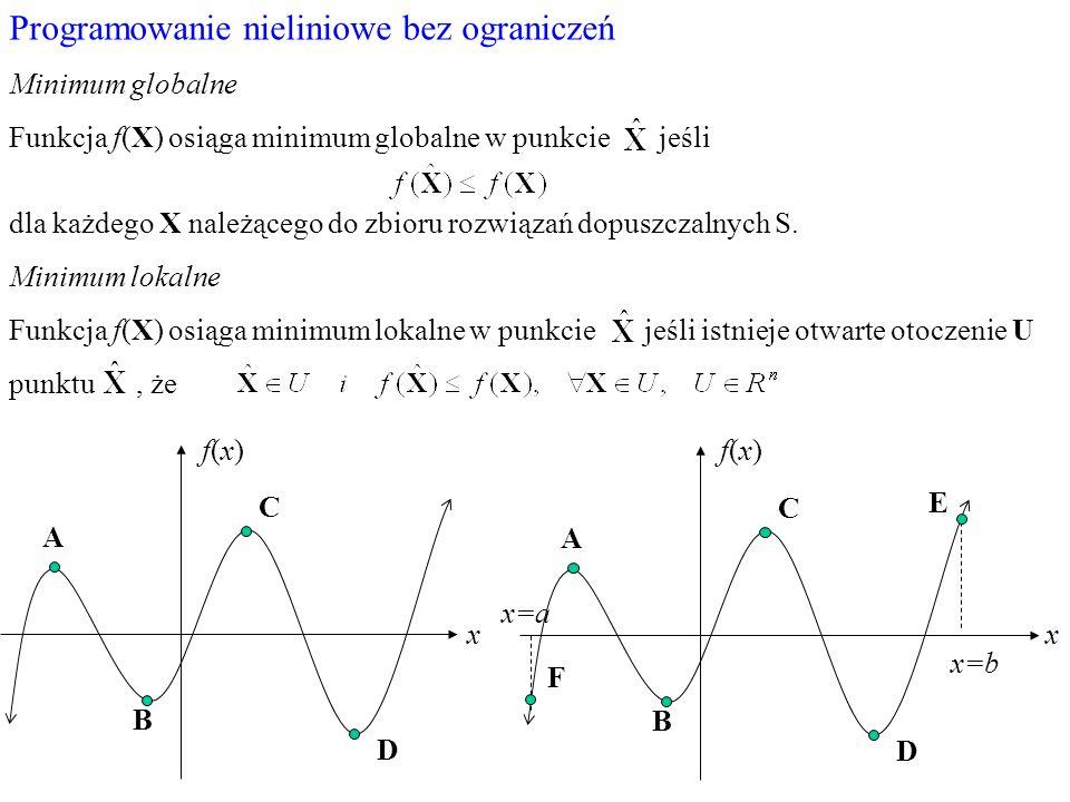 Programowanie nieliniowe bez ograniczeń Minimum globalne Funkcja f(X) osiąga minimum globalne w punkcie jeśli dla każdego X należącego do zbioru rozwi