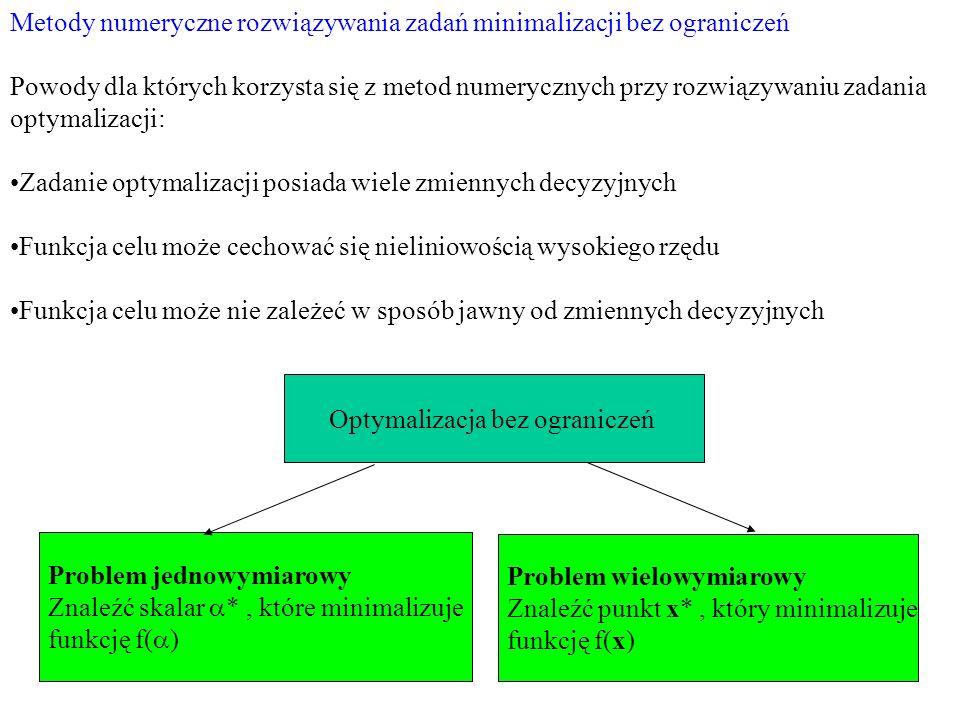 Metody numeryczne rozwiązywania zadań minimalizacji bez ograniczeń Powody dla których korzysta się z metod numerycznych przy rozwiązywaniu zadania opt