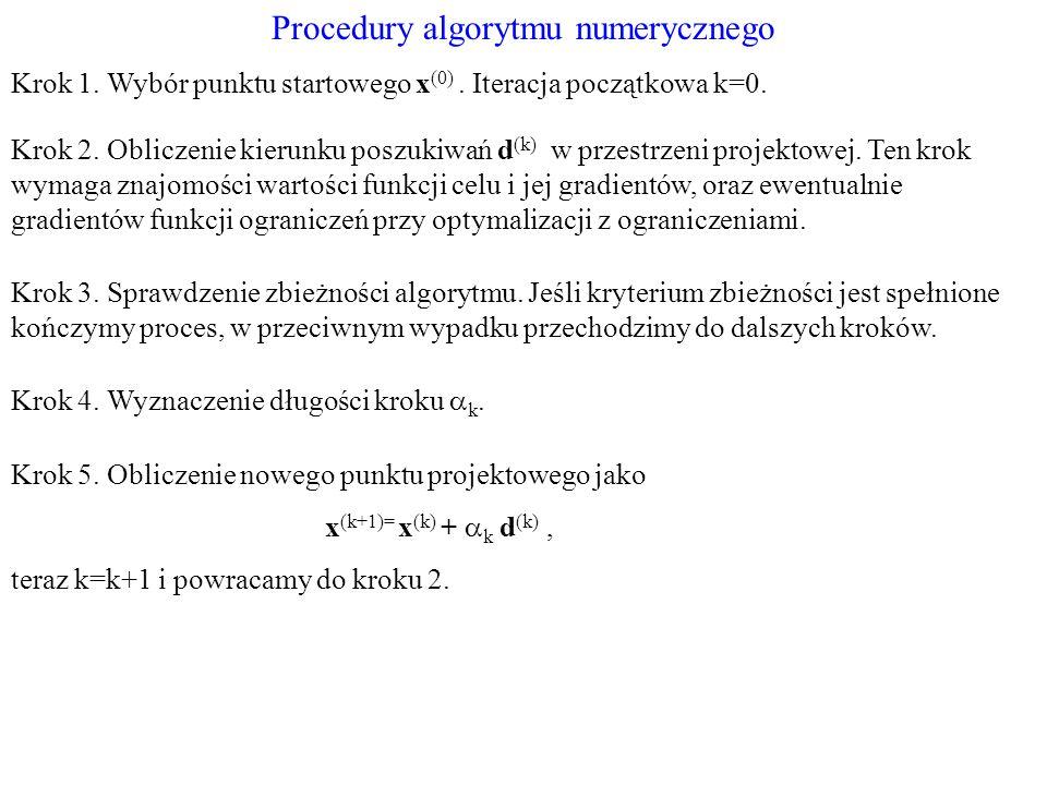 Procedury algorytmu numerycznego Krok 1. Wybór punktu startowego x (0). Iteracja początkowa k=0. Krok 2. Obliczenie kierunku poszukiwań d (k) w przest