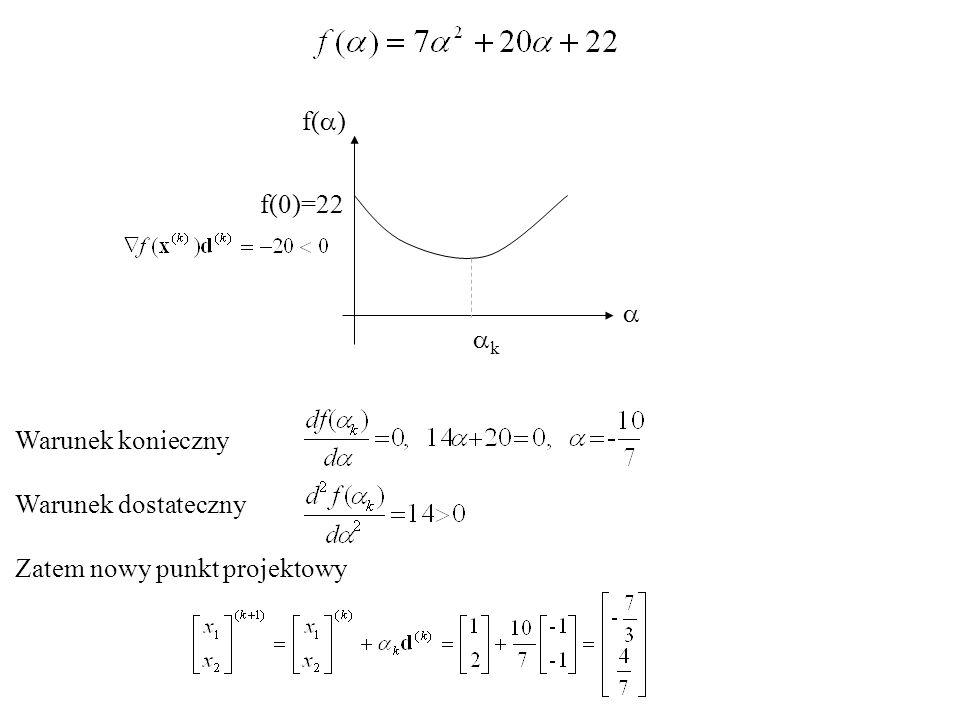 f( ) k f(0)=22 Warunek konieczny Warunek dostateczny Zatem nowy punkt projektowy