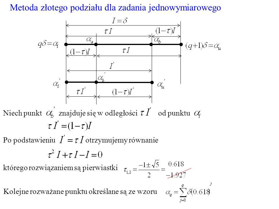 Metoda złotego podziału dla zadania jednowymiarowego Niech punkt znajduje się w odległości od punktu Po podstawieniu otrzymujemy równanie którego rozw