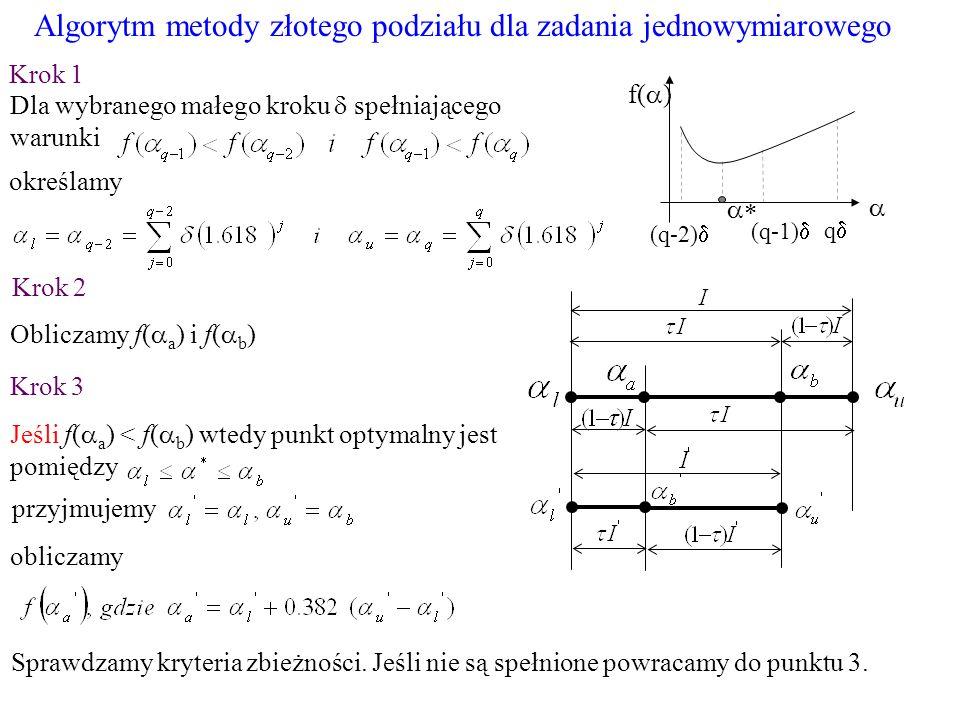 Algorytm metody złotego podziału dla zadania jednowymiarowego Obliczamy f( a ) i f( b ) Krok 1 Dla wybranego małego kroku spełniającego warunki f( ) (