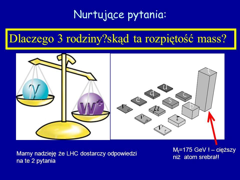 t b c s u d e Mass M t =175 GeV ! – cięższy niż atom srebra!! Mamy nadzieję że LHC dostarczy odpowiedzi na te 2 pytania Dlaczego 3 rodziny?skąd ta roz