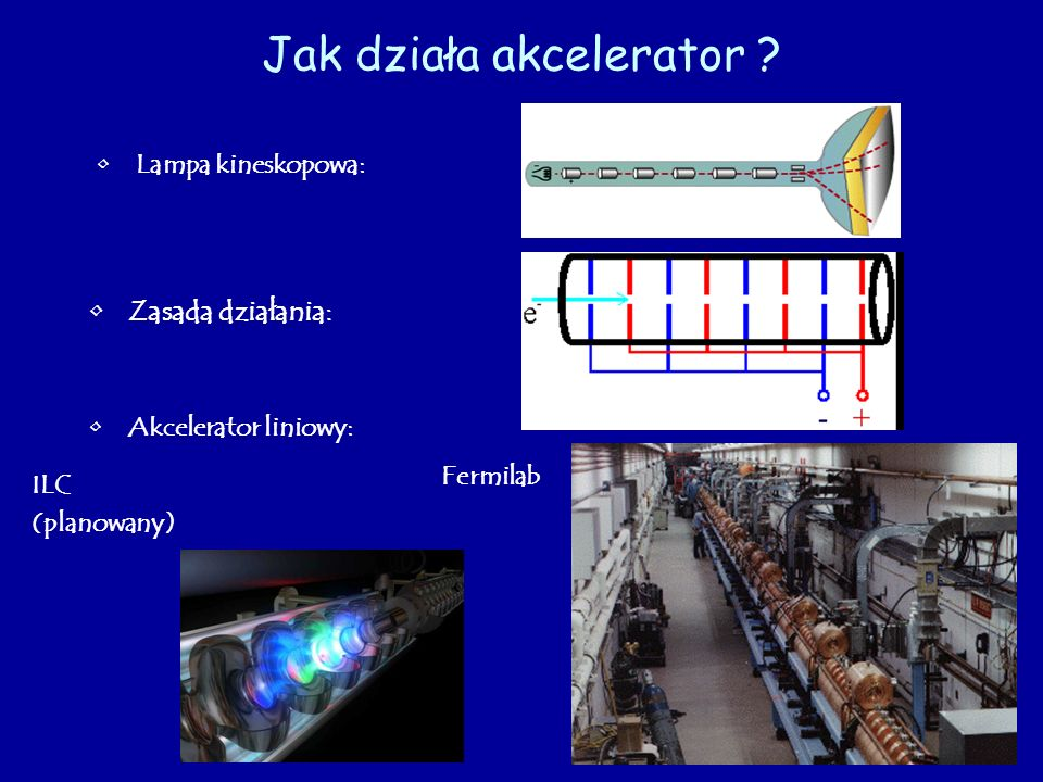 Jak działa akcelerator ? Zasada działania: Akcelerator liniowy: ILC (planowany) Fermilab Lampa kineskopowa: