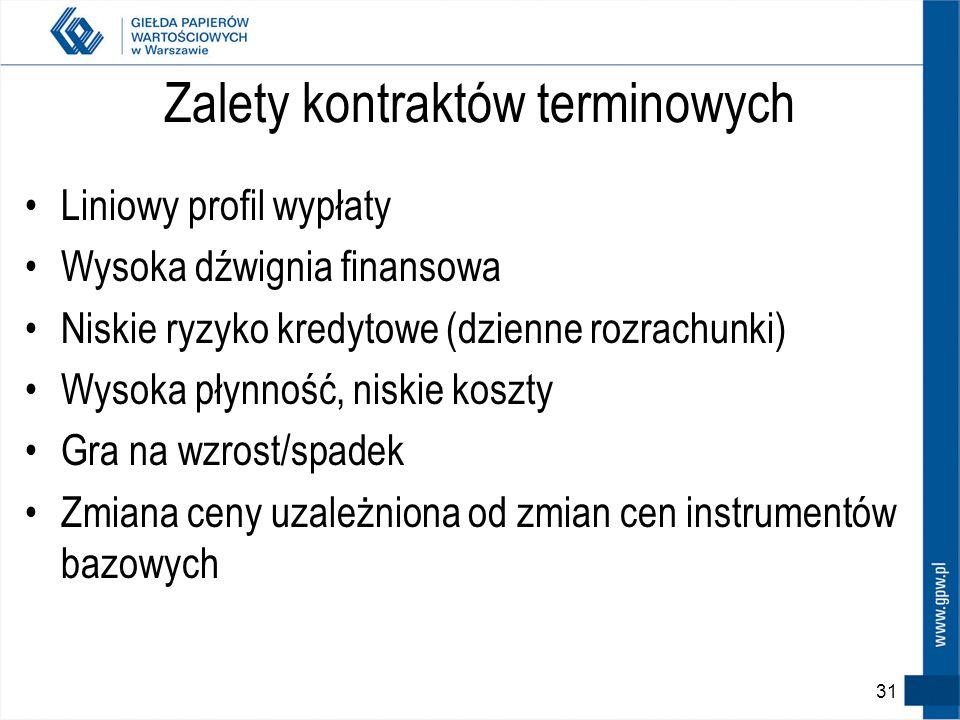 31 Zalety kontraktów terminowych Liniowy profil wypłaty Wysoka dźwignia finansowa Niskie ryzyko kredytowe (dzienne rozrachunki) Wysoka płynność, niski
