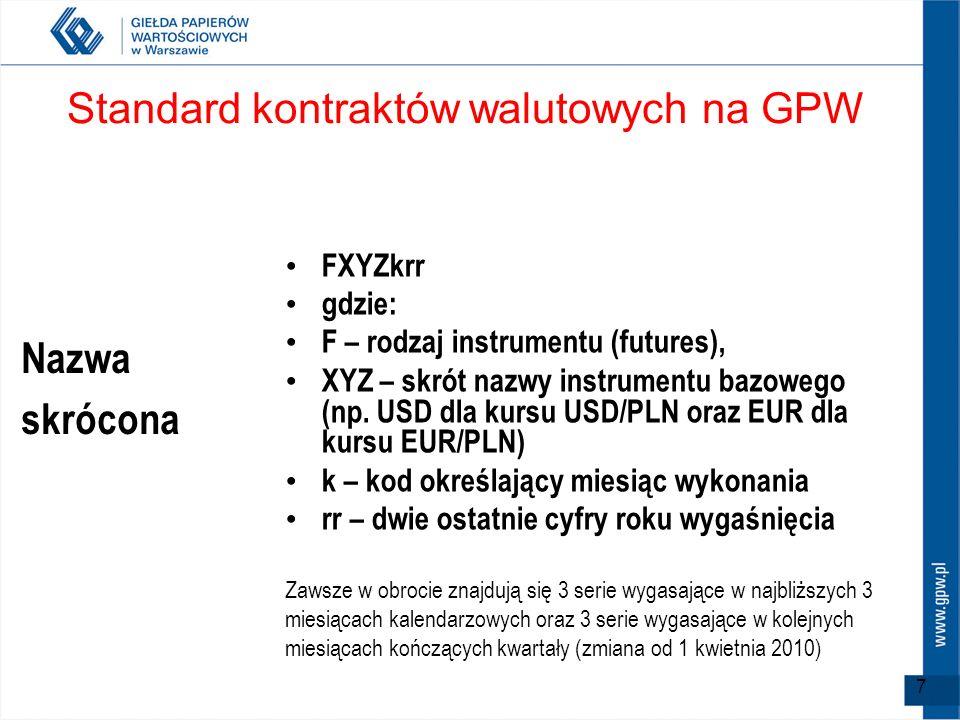 7 Standard kontraktów walutowych na GPW Nazwa skrócona FXYZkrr gdzie: F – rodzaj instrumentu (futures), XYZ – skrót nazwy instrumentu bazowego (np. US