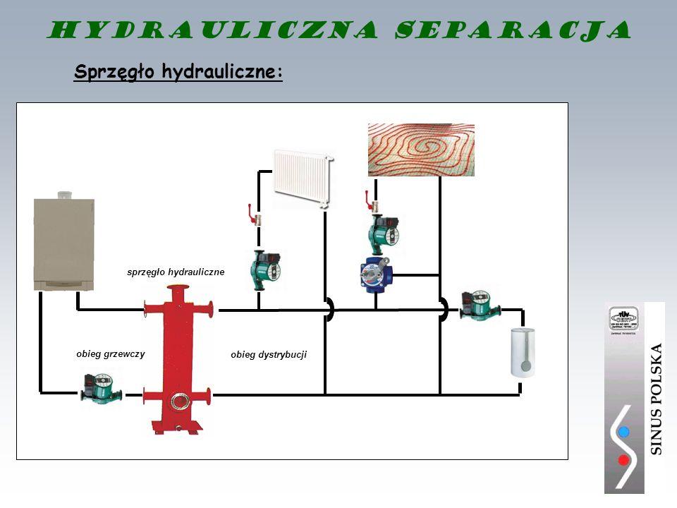 Sprzęgło hydrauliczne: sprzęgło hydrauliczne obieg dystrybucji obieg grzewczy Hydrauliczna separacja