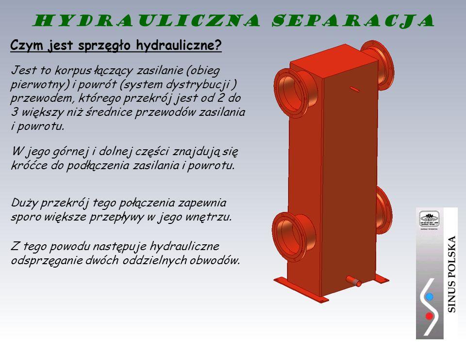 Czym jest sprzęgło hydrauliczne? W jego górnej i dolnej części znajdują się króćce do podłączenia zasilania i powrotu. Duży przekrój tego połączenia z