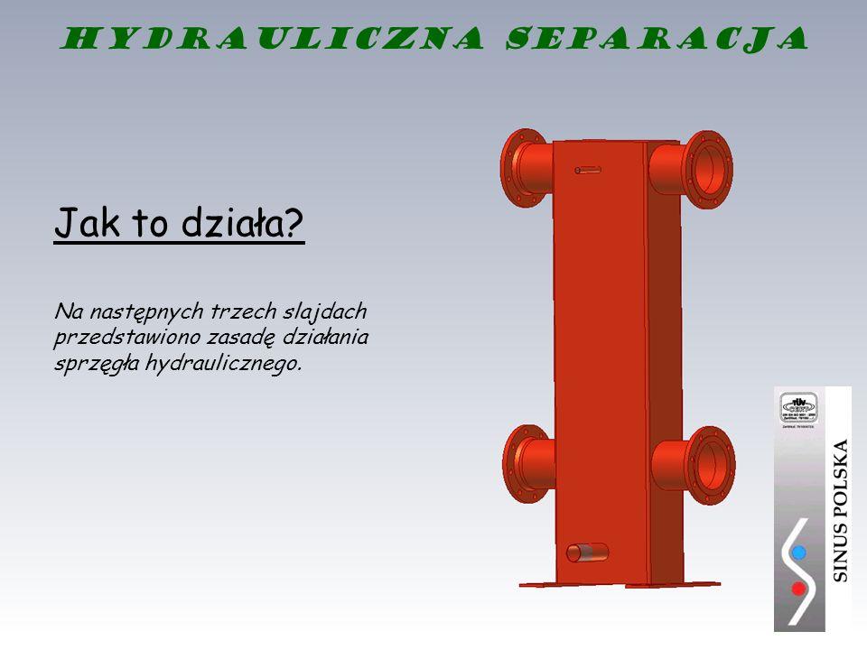 Jak to działa? Na następnych trzech slajdach przedstawiono zasadę działania sprzęgła hydraulicznego.