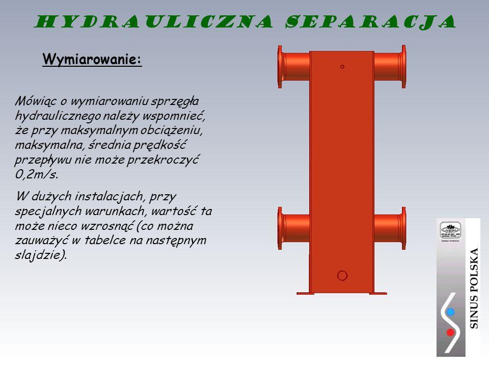 Mówiąc o wymiarowaniu sprzęgła hydraulicznego należy wspomnieć, że przy maksymalnym obciążeniu, maksymalna, średnia prędkość przepływu nie może przekr