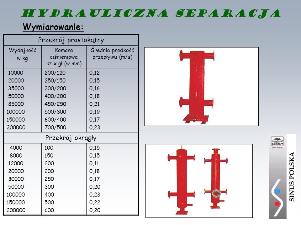 Wymiarowanie: Przekrój prostokątny Wydajność w kg Komora ciśnieniowa sz x gł (w mm) Średnia prędkość przepływu (m/s) 10000 20000 35000 50000 85000 100