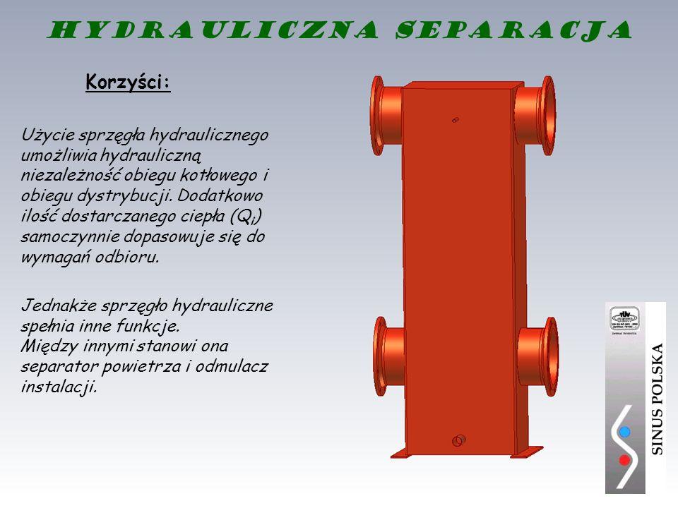 Korzyści: Jednakże sprzęgło hydrauliczne spełnia inne funkcje. Między innymi stanowi ona separator powietrza i odmulacz instalacji. Użycie sprzęgła hy