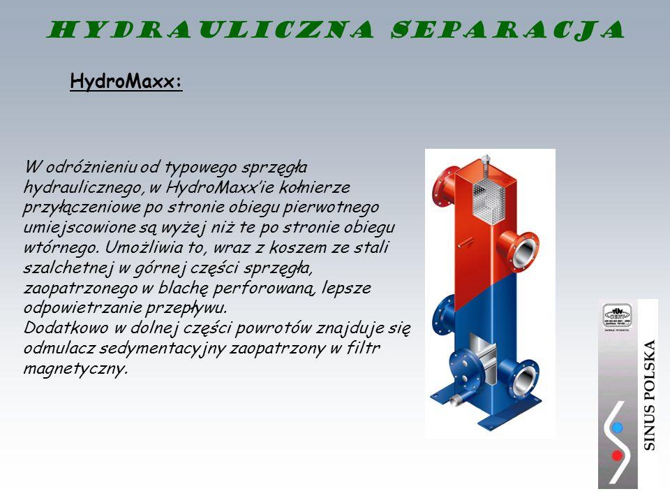 HydroMaxx: Hydrauliczna separacja W odróżnieniu od typowego sprzęgła hydraulicznego, w HydroMaxxie kołnierze przyłączeniowe po stronie obiegu pierwotn